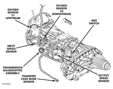 Transmission Sensors What They Do on chrysler wiring schematics